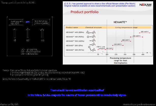 Nexam produktportfölj by CESI